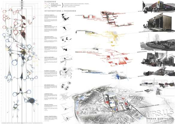 From diagnoses of issues and characteristics at a variety of scales (local, intermediate, global), URS.U.S Urban Synthesis places focus on a number of 'meanwhile uses' which are intended to provide a 'quick and dirty' intervention for the socio-spatial issues at the scale of the site, whilst working towards integrating or resolving larger scale issues.  These meanwhile uses will allow buildings and in-between spaces to become inhabited and occupied, potentially acting as a catalyst for bring about more long term change. The proposed meanwhile uses include an outdoor art gallery and festival, use of empty plots as allotments and for bioremediation and use of empty buildings and plots for enterprise incubators. Potential developments from this, for example, would be use of biomass (planting, sewage, waste) as biofuel for energy production with an output of clean water. The strategy aims to put in place a framework for catalysts that might ultimately lead to a more coherent, unified and synergetic Ursus. Where places of production and consumption are integral in everyday life, and where the people of the district can appreciate the rich heritage of the place and begin to form a vision of what the future for Ursus might be.